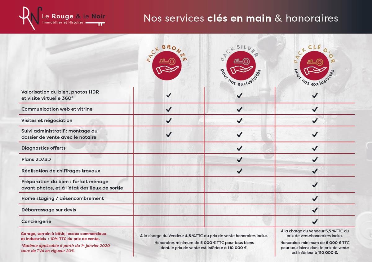 Services et honoraires